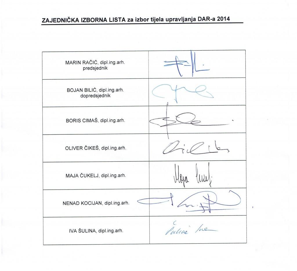 Izborna lista 2-2014